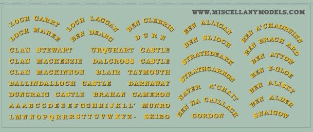Highland Names